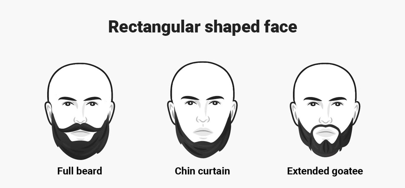 Rectangular face with Full beard, Goatee and Chin curtain