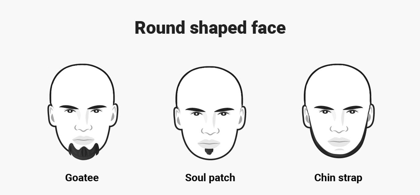 Round face with Goatee, Soul Patch and Chin strao beard