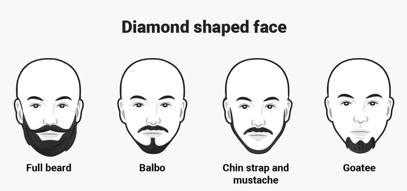 Diamond face with Goatee, Balbo, Chin strap and Full beard