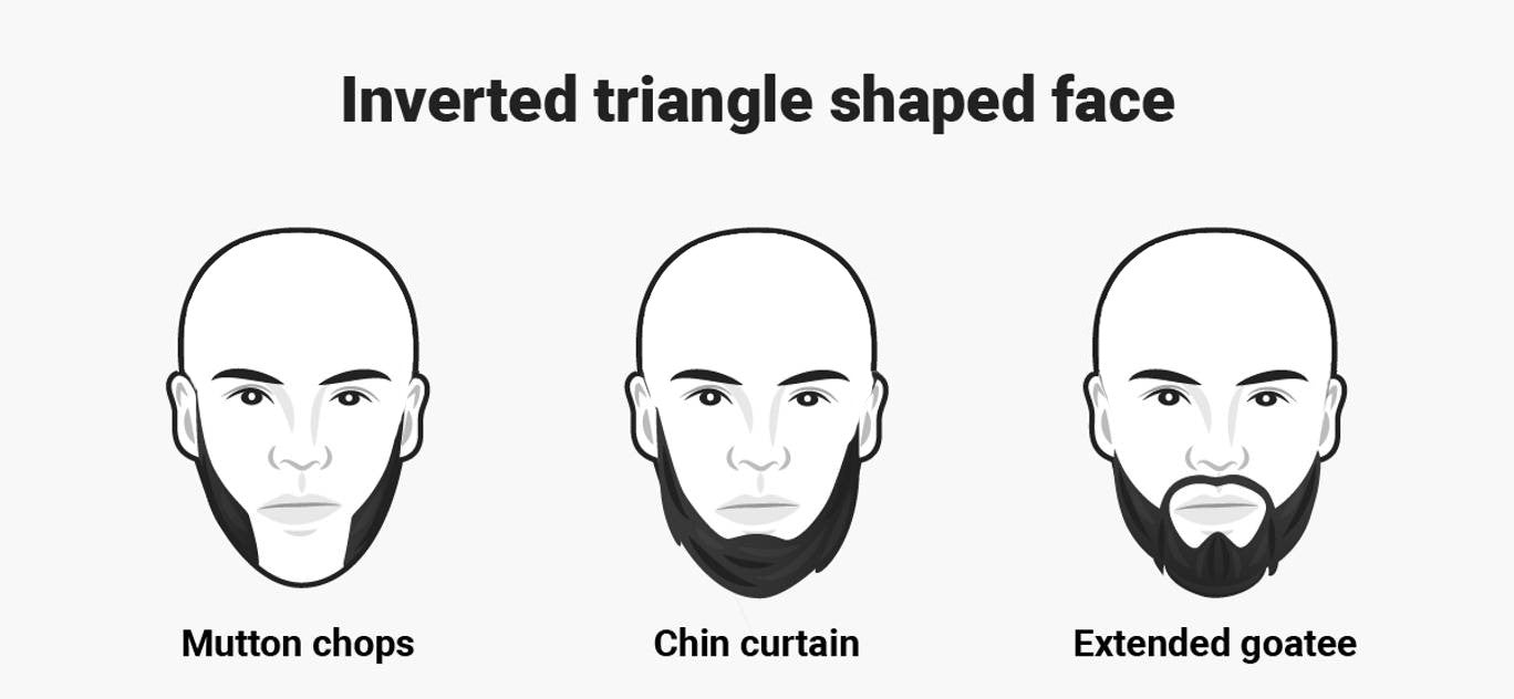 Inverted triangle face with Mutton Chops, Chin curtain and Extended Goatee beard