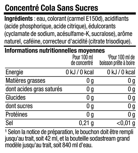 La composition Cola Sans Sucres