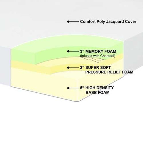 Image of Queen-size 10-inch Thick Pressure Relief Memory Foam Mattress