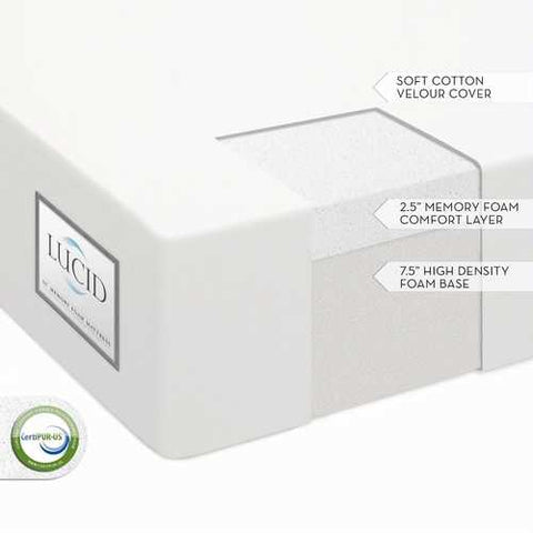 Image of Full size 10-inch Thick Memory Foam Mattress