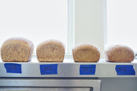Kernza bread loaves of different inclusion percentages