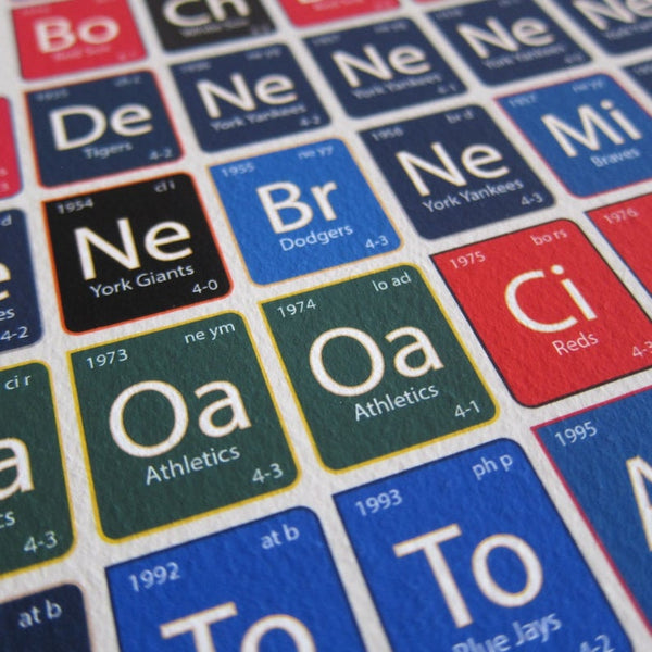 Baseball Periodic Table Art Print