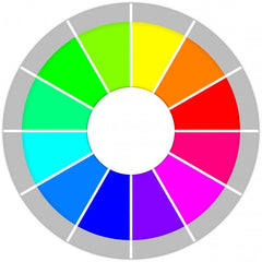 Color Wheel for Matching a Shirt with a Tie | Suit with Tie | Nathon Kong