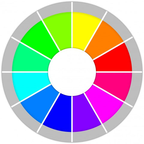 Color Wheel for Matching Face Mask with Outfit | Nathon Kong