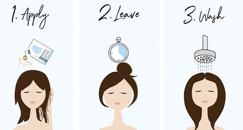 how to use detox hair mask