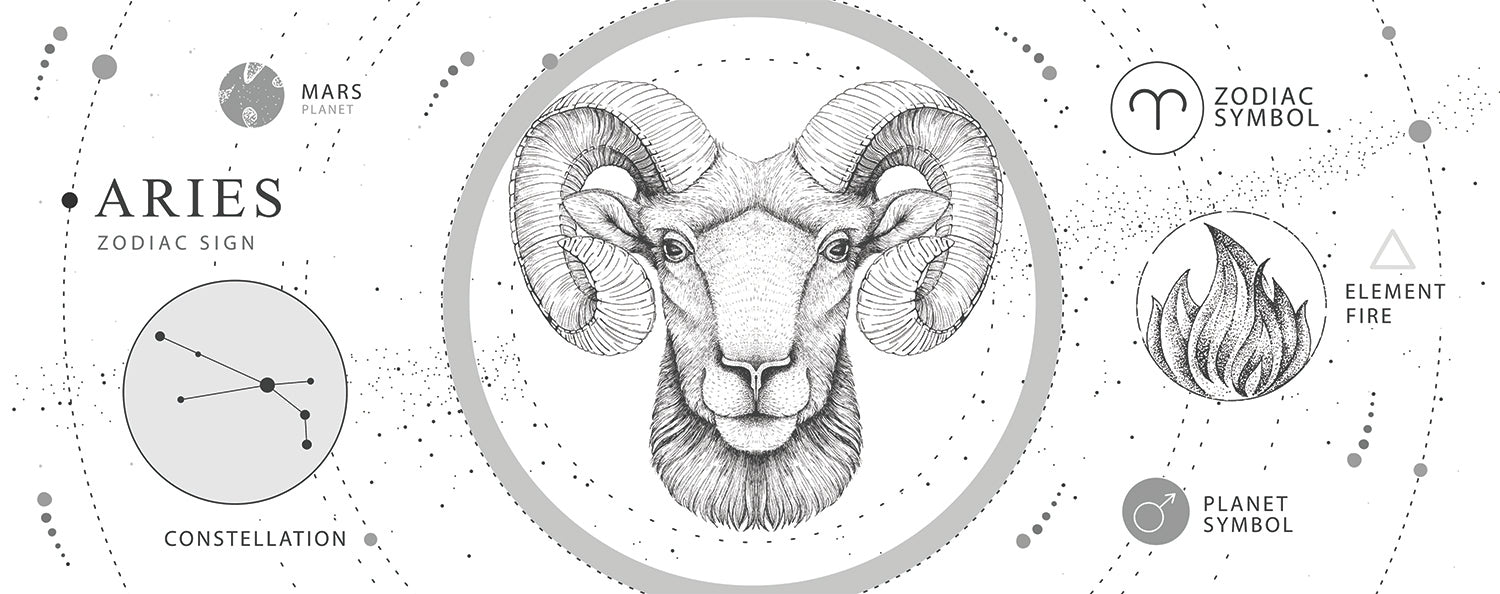 Aries Horoscope Personality traits and famous Arians in the zodiac