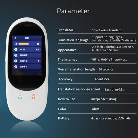 F1 Smart Instant Voice Offline Translator  Real Time Multi-Languages Speech Interactive