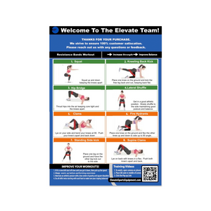 Excercise mini bands and resistance band training chart with video