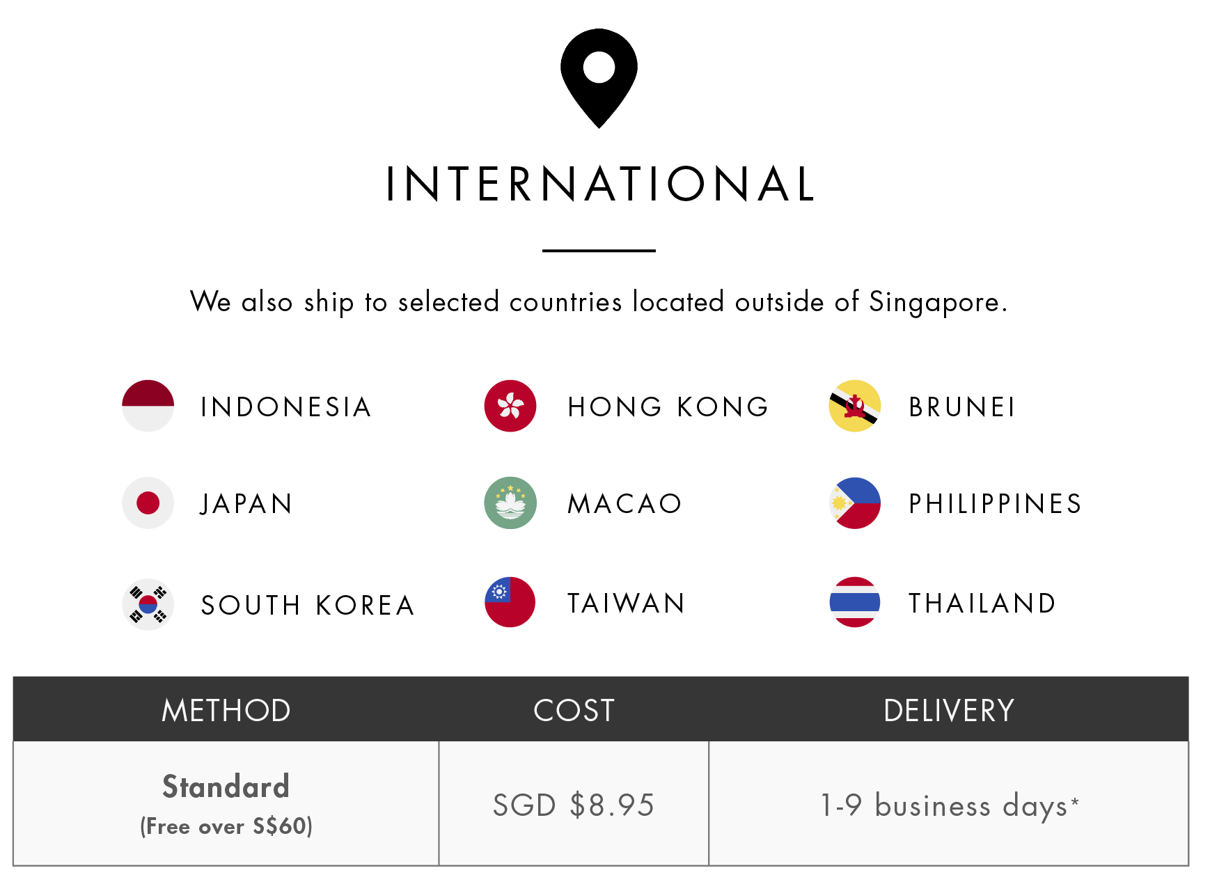 International Delivery Table