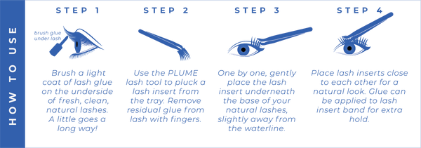 plume application instructions