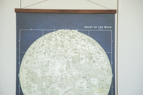 Antique Moon Chart Pull Down Revival Print - Old New House