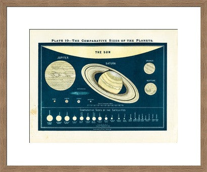 Solar System Chart Revival - Old New House