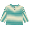 ESSENTIAL Baby Unisex Organic Cotton Long Sleeve T-shirts (Pack of 2)/Bright Red, Teal
