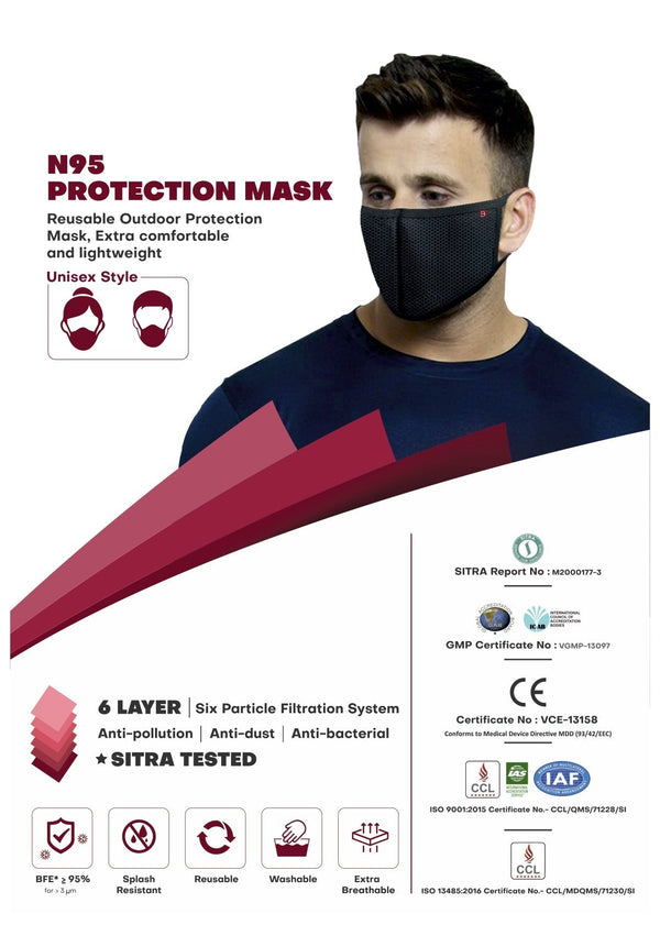 N95 Protection Mask