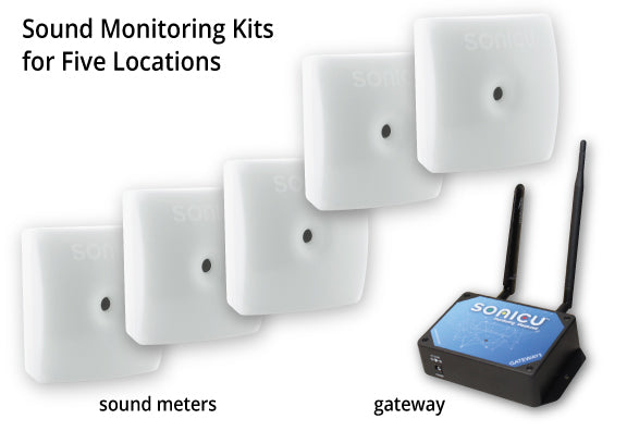 Sound Monitoring Kits - 5 Sound Indicating Meters