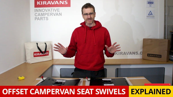 Video: Offset Swivels: What are they and how do they work?