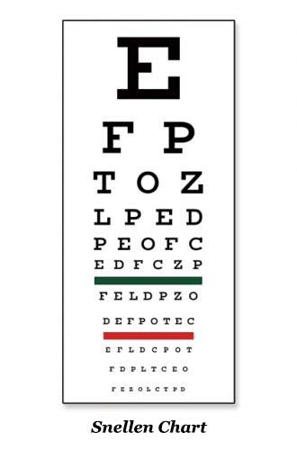 Snellen visual acuity chart