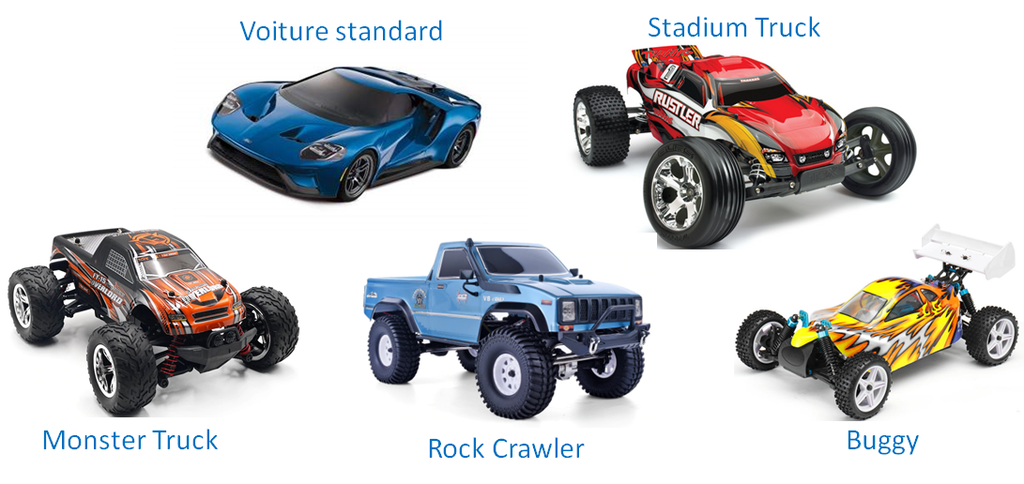 voiture rc - buggy - monster truck- crawler