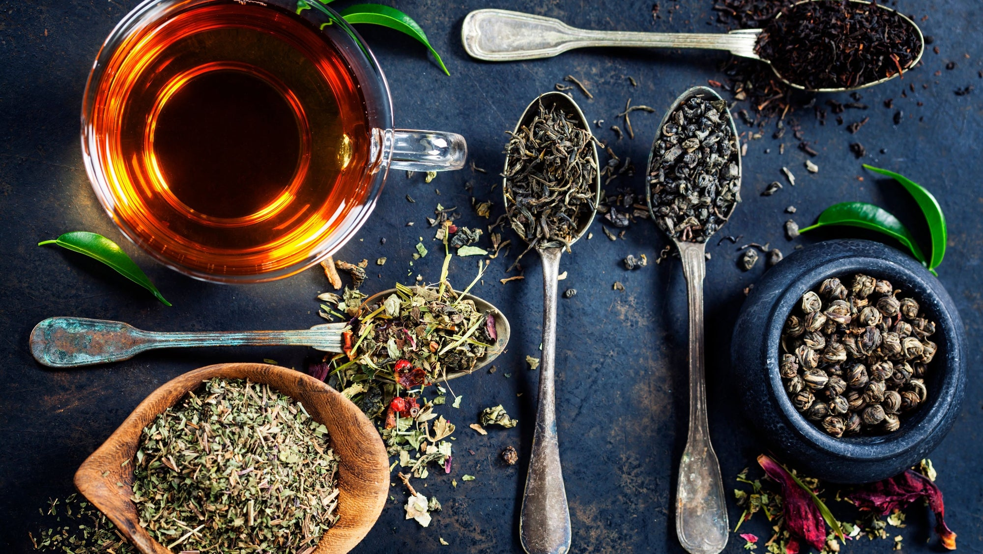 20 FAQs about tea