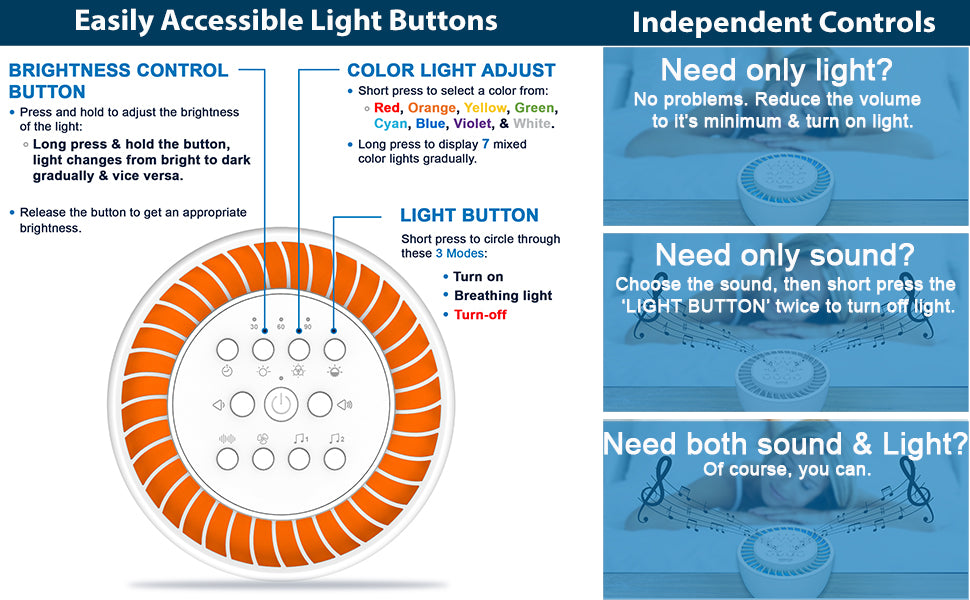 Easily accessible light buttons of Sleepmac sound machine