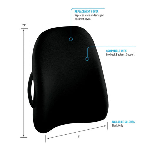 Lowback Backrest Replacement Cover