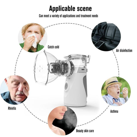 Easy Breezzy™ Portable Nebulizer - homeoftrendz