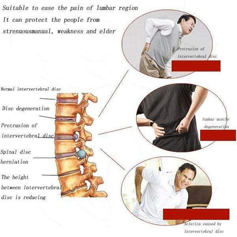 Image of Tourmaline Self Heating Infrared Magnetic Therapy Back Support Brace Lumbar Spine Correction Belt - homeoftrendz