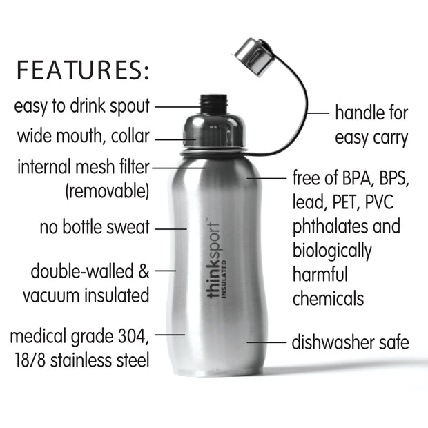 Insulated Thinksport Sports Bottle