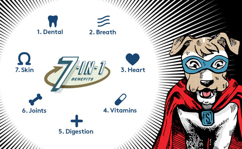 Superhero dog sitting next to The Missing Link's Smartmouth Dental Chews 7-in-1 benefits graphic.