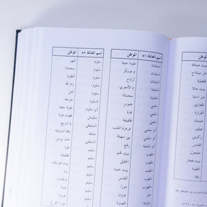 Glossary of Palestinian Families by Muhammad Muhammad Hasan Shurrab