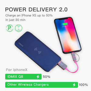 8000mAh Portable Charger USB-C Power Delivery 18W, QC3.0 and Qi Wireless Charger for Smartphone (Blue)