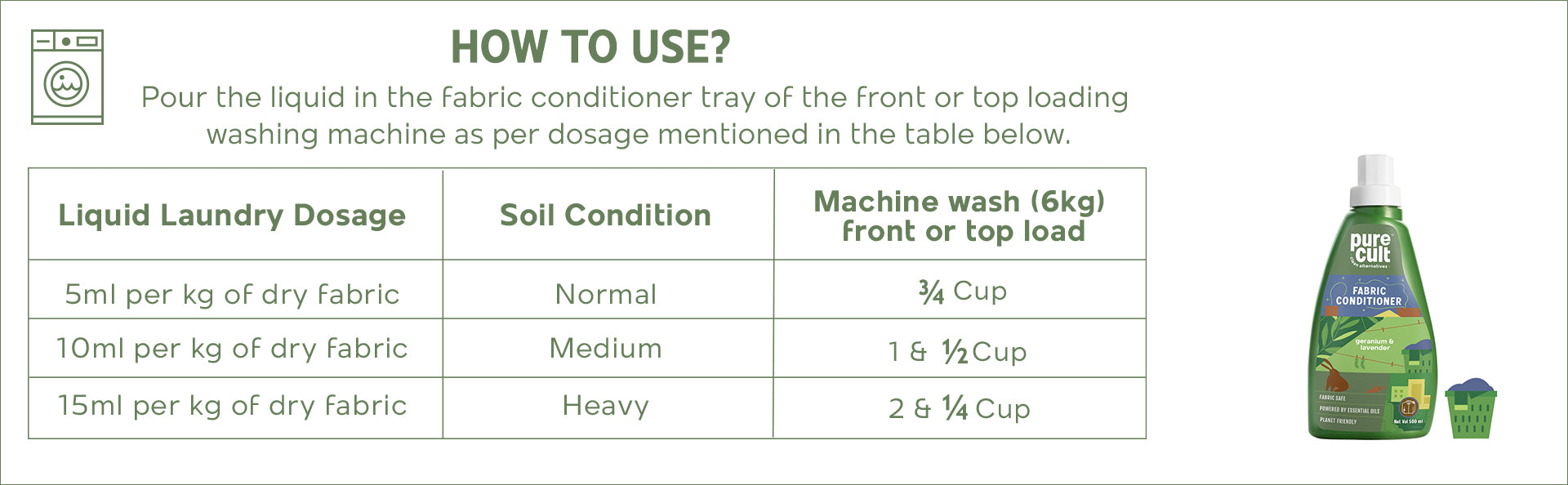 How to use Pure Cult Fabric conditioner