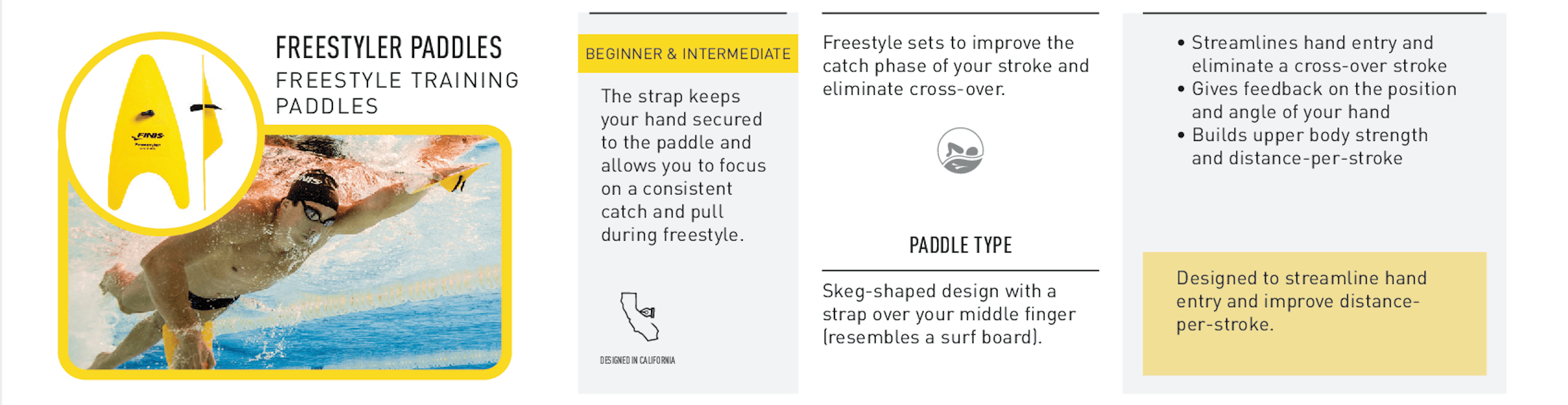 FINIS Freestyler Paddles help target help identiy and correct issues with freestyle