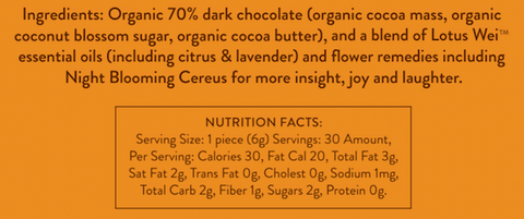 Wei Joyful Ingredients and Nutrition Facts