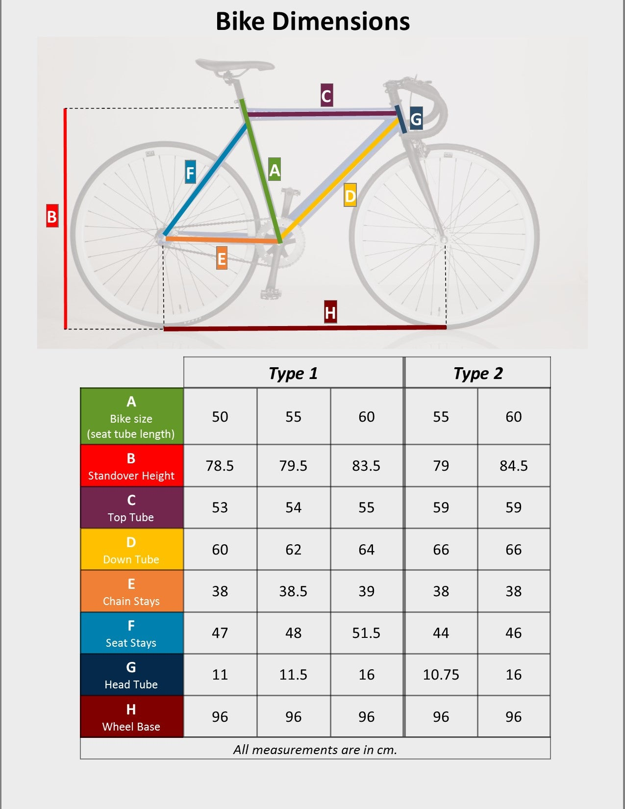 City Bicycle Co Dimensions