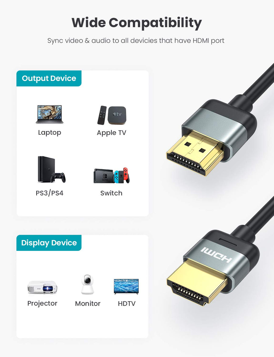 4K 60Hz HDMI 2.0 Cable