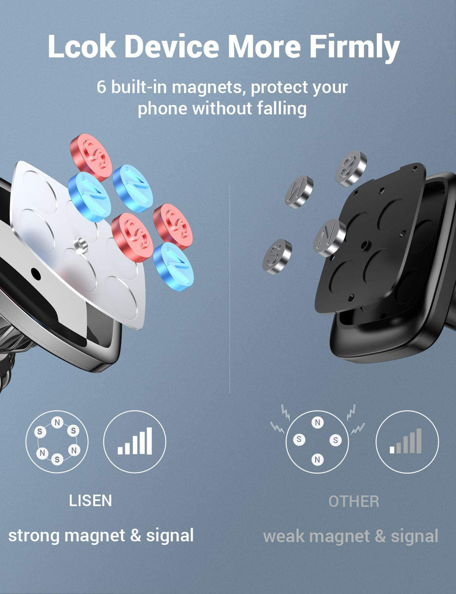 2 Pack Magnetic Car Phone Mount