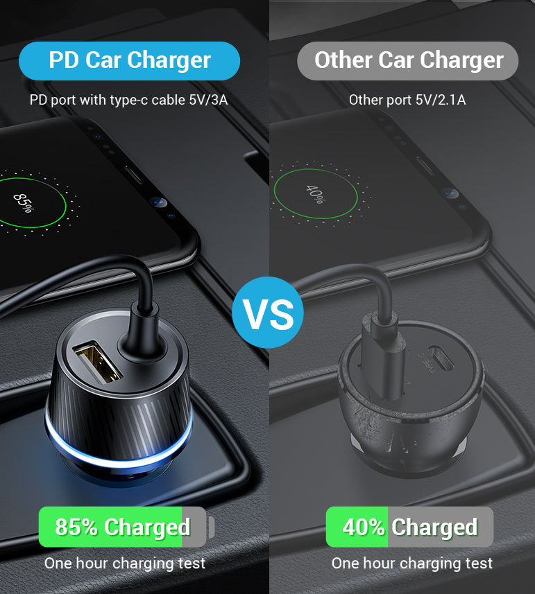 30W PD Car Charger Fast Charge With Type C Cable