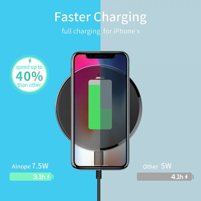 7.5W Wireless Charger With QC Adapter