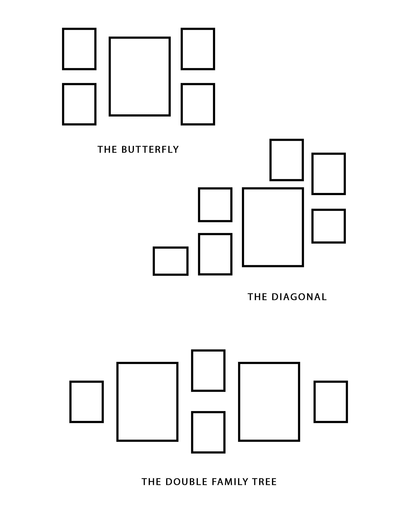 Gallery Wall Template Layout ideas