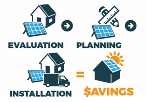 9 Easy Steps towards getting Solar for your home