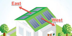 East & West is Best!? Solar Panel Orientation