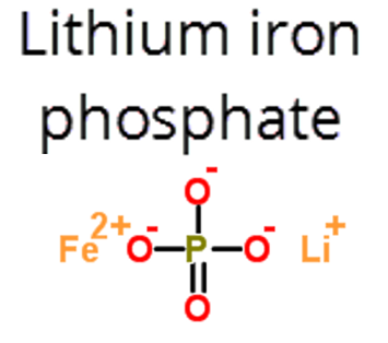 Iron or Ion ???? Lithium batteries explained...