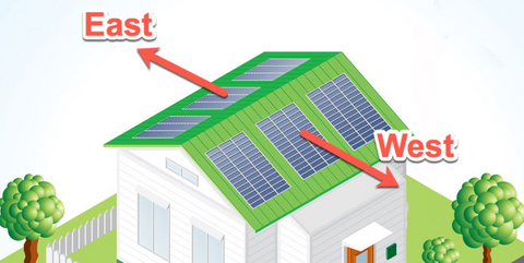 Solar panels East West orientation