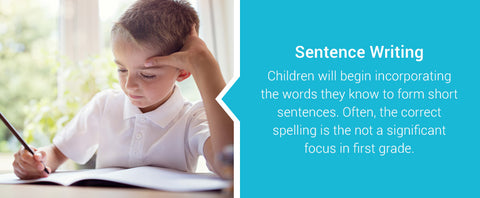 sentence writing in first grade
