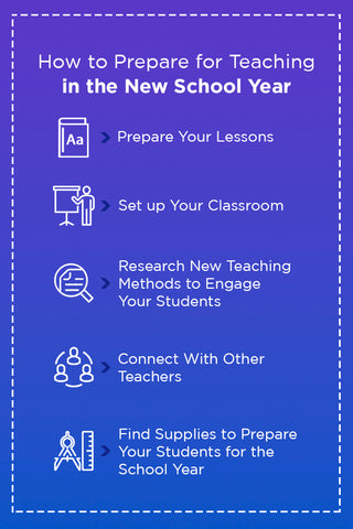 how to prepare for teaching in the new school year