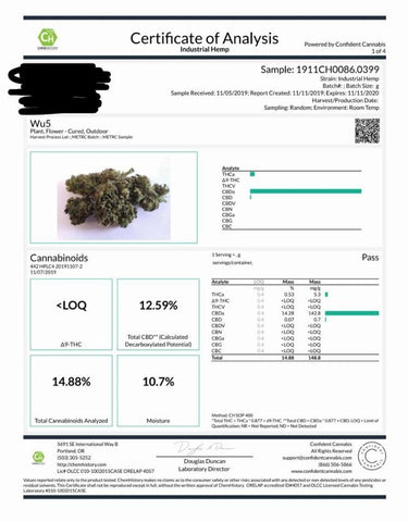 WU5 CBD Hemp Flower Lab Result